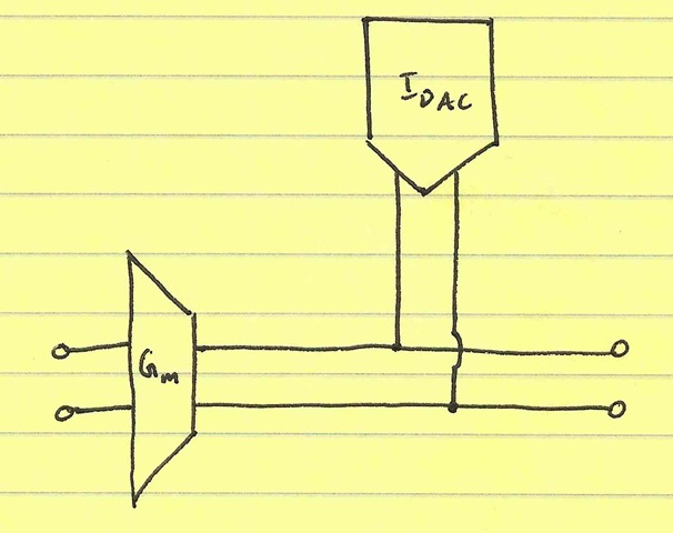 Continuous time sigma-delta ADC noise shaping filter circuit